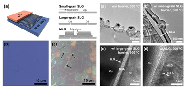 2014_07_Nanoscale